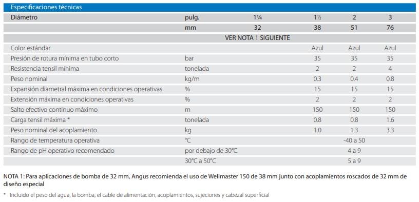 Ficha técnica Wellmaster 150